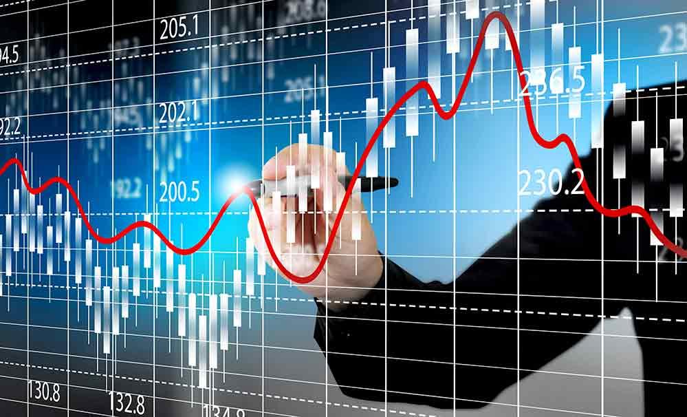 Trading Systeem met Hoog Rendement